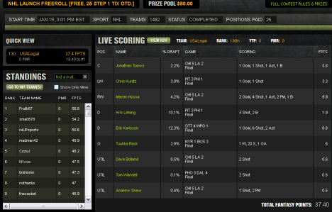DraftKings NHL Launch Free Roll