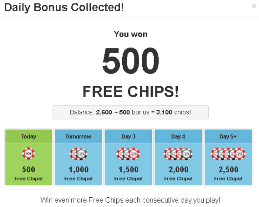 Free Chips daily on Replay Poker