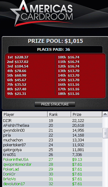 NLHE $5     $1K GTD Finish