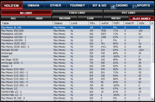 Play Money lobby on Americas Cardroom