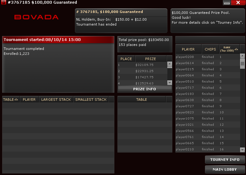 Bovada Payout Problems