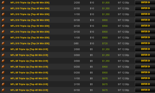 Triple Ups on the DraftKings Lobby