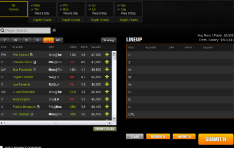 DraftKings Draft Room and Top Salaried Players