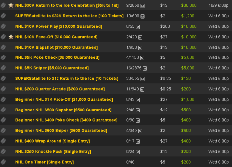 NHL Events on DraftKings