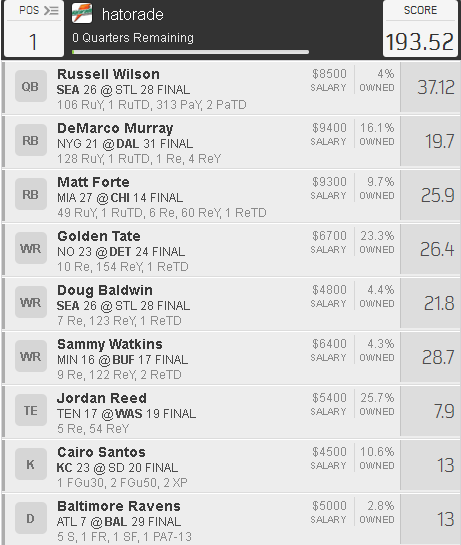 Week 7 winning line up