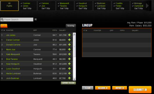DraftKings MMA Draft Room
