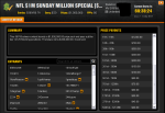 Week 14 Sunday Million Special on DraftKings