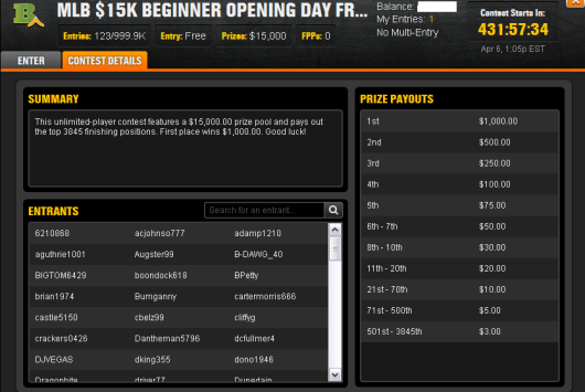 $15K Opening Day Free Roll