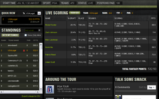 Golf Scores on DraftKings