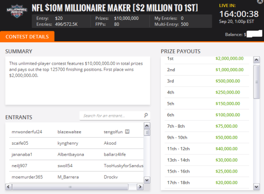 $2 Million Dollar Contest on DraftKings