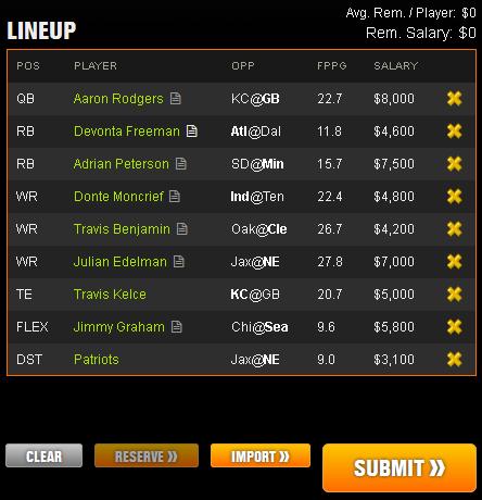DK easy Line up