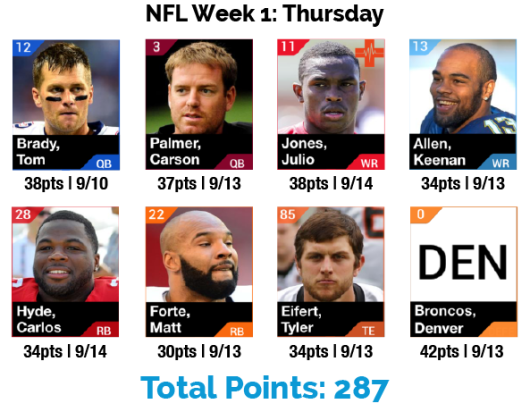SideLeague Best Week One Lineup Thursday Start