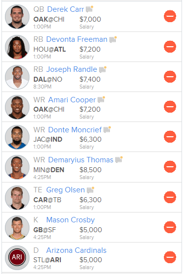 Week 4 Fan Duel Suggested Line Up