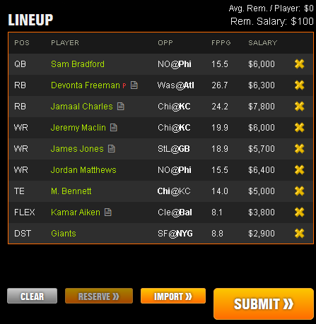 Week 5 DraftKings Line Up suggestion