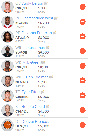 Week 6 Fan Duel Suggested Line Up