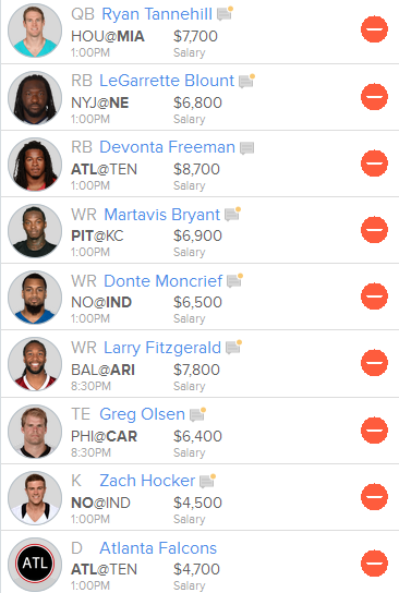 Week 7 Fan Duel Line Up Suggestion