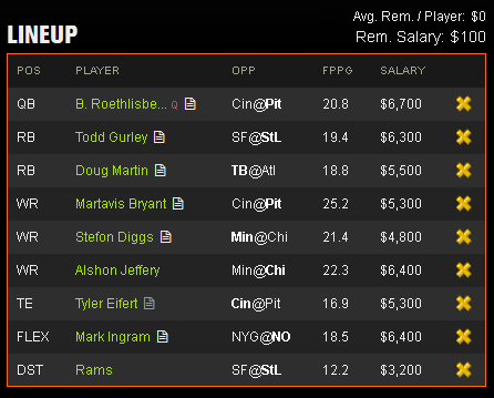 Week 8 DraftKings suggested line up