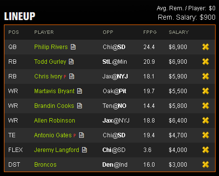 Week 9 Draftkings Line Up Suggestion
