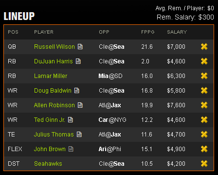 Week 15 suggested DraftKings Line up