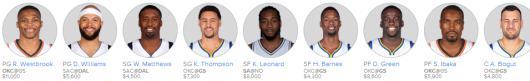 Main Slate Line Up