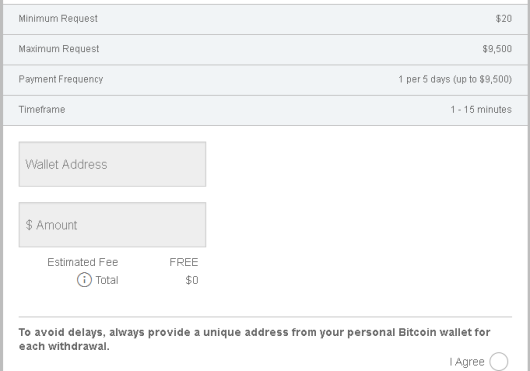 Bit Coin Withdrawal Option on Bovada