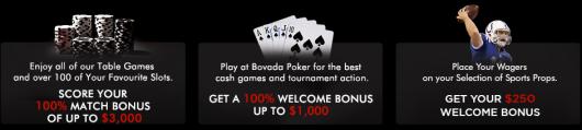 Bovada Bonus Programs