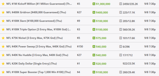 DraftKings Thursday Sept 8th NFL Schedule